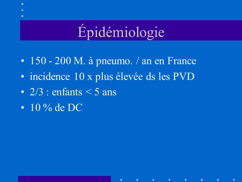 Épidémiologie 150 - 200 M. à pneumo. / an en France