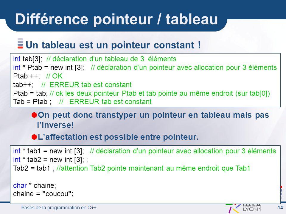 Différence pointeur / tableau