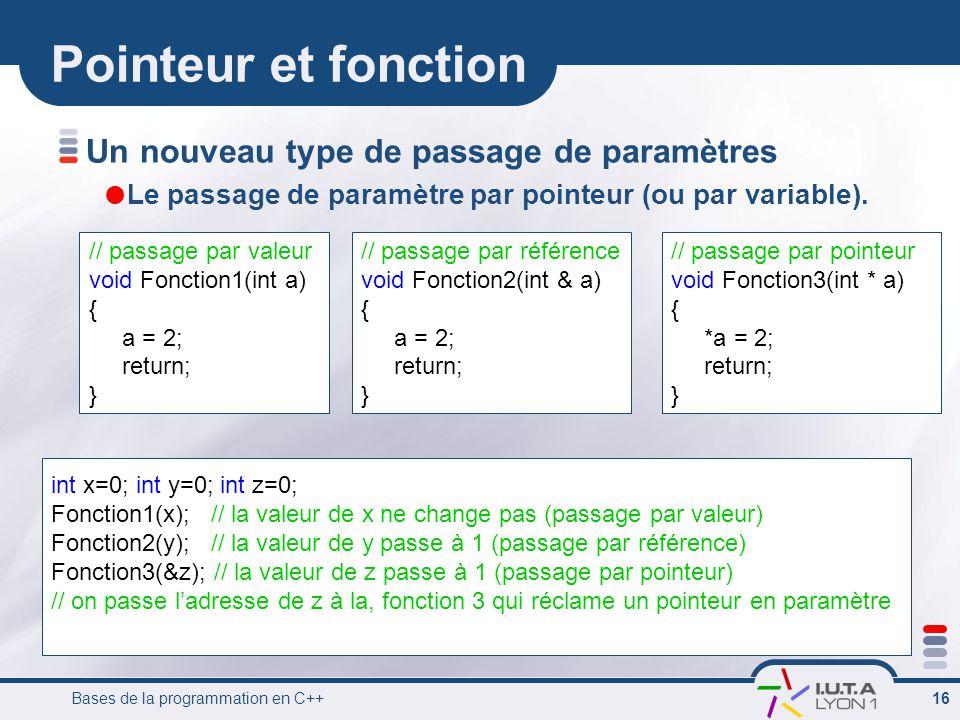 Pointeur et fonction Un nouveau type de passage de paramètres