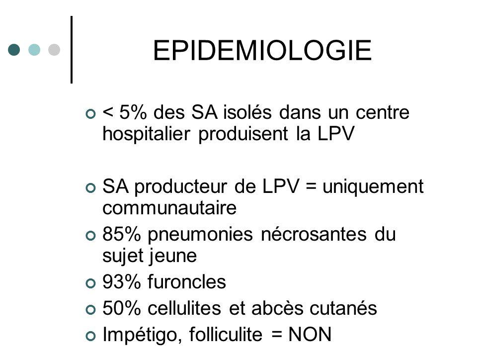 EPIDEMIOLOGIE < 5% des SA isolés dans un centre hospitalier produisent la LPV. SA producteur de LPV = uniquement communautaire.