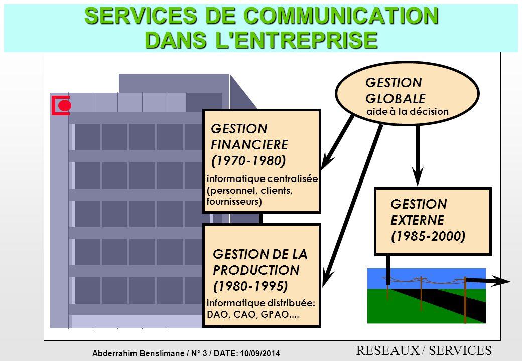 SERVICES DE COMMUNICATION DANS L ENTREPRISE