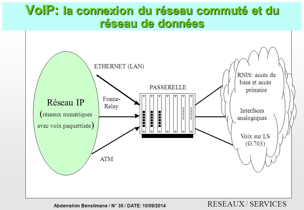 VoIP: la connexion du réseau commuté et du réseau de données