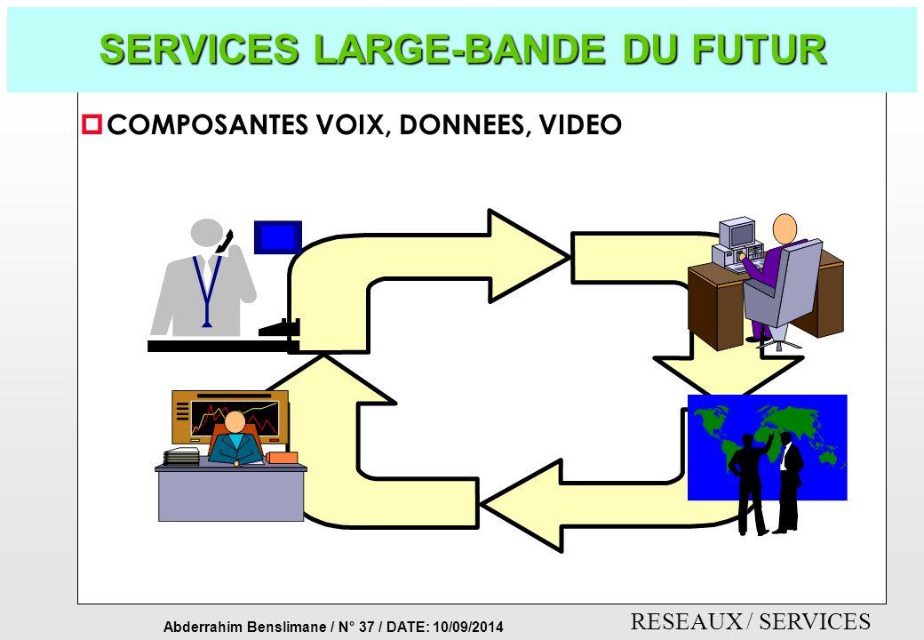 SERVICES LARGE-BANDE DU FUTUR