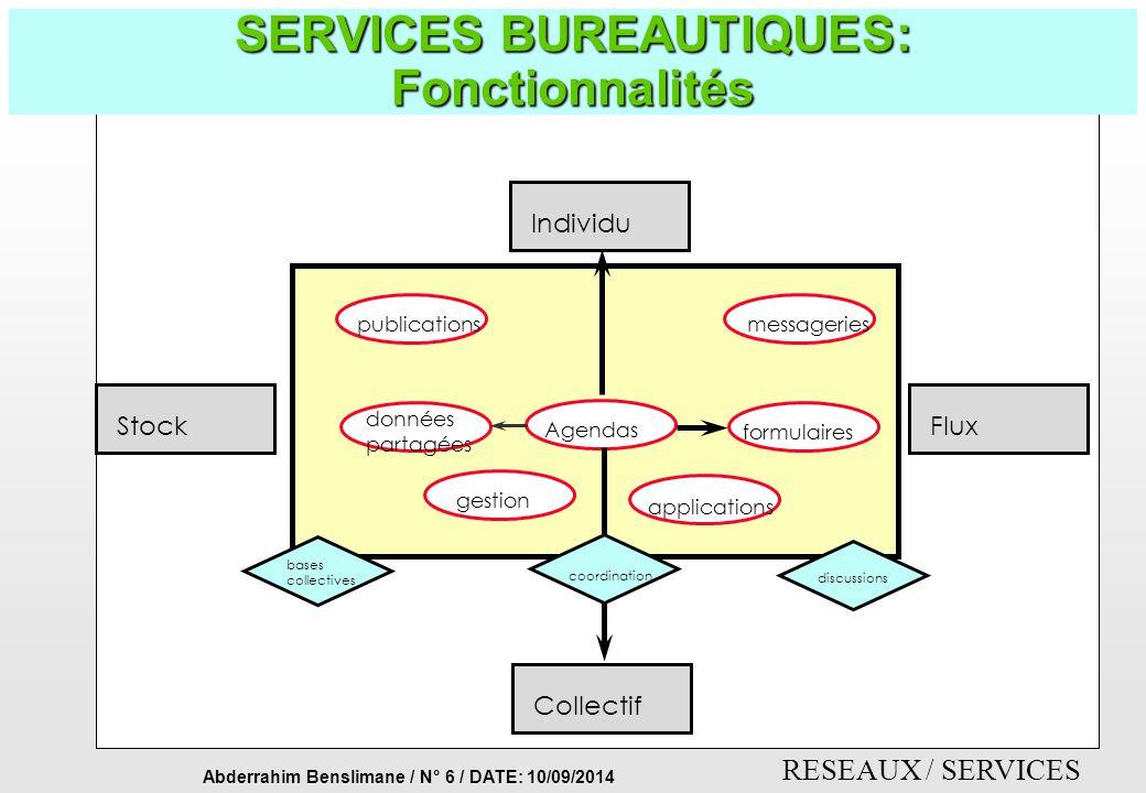 SERVICES BUREAUTIQUES: Fonctionnalités