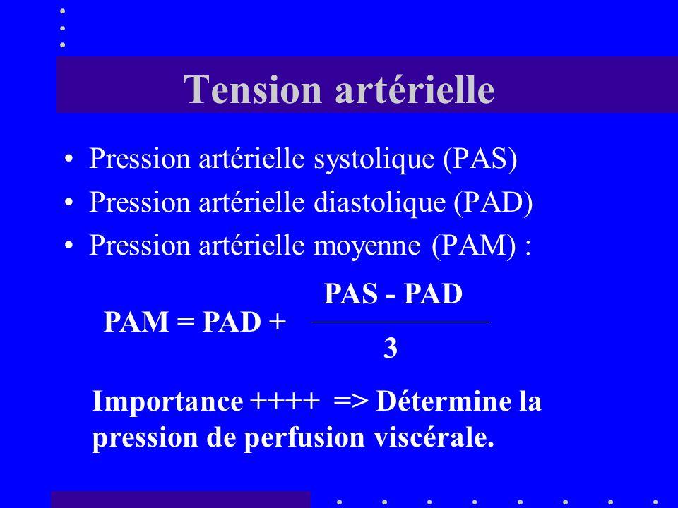 Tension artérielle Pression artérielle systolique (PAS)