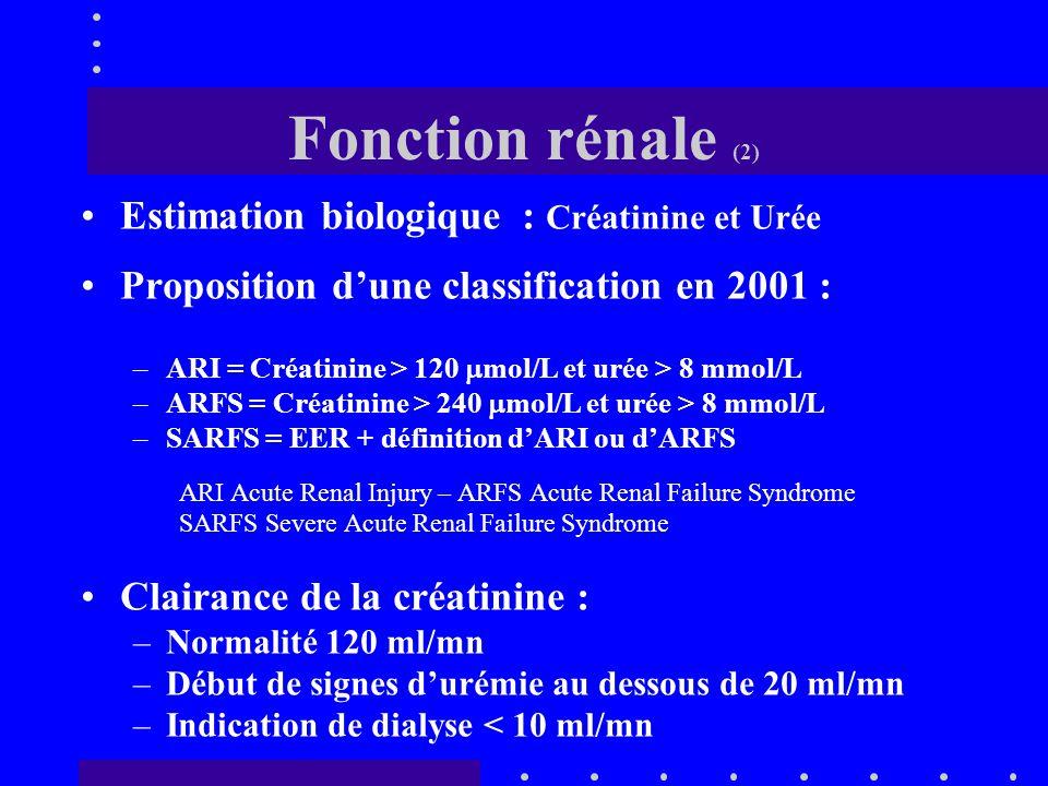 Fonction rénale (2) Estimation biologique : Créatinine et Urée
