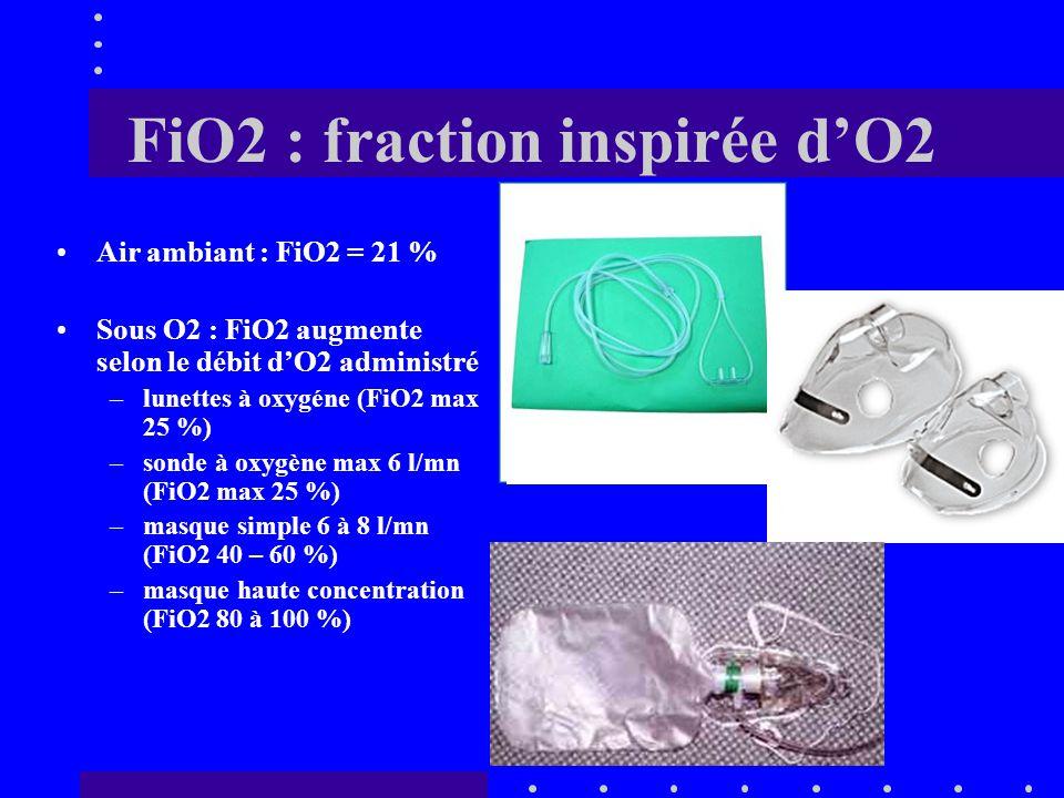 FiO2 : fraction inspirée d'O2