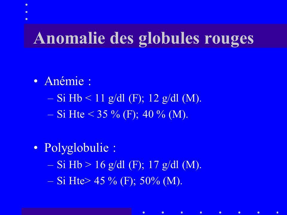 Anomalie des globules rouges