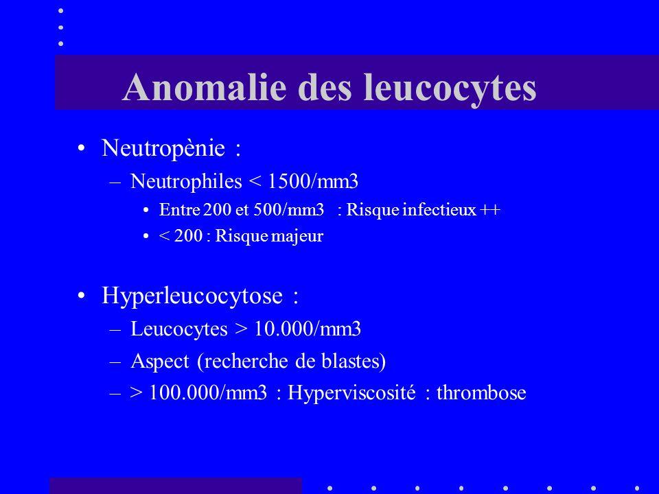 Anomalie des leucocytes