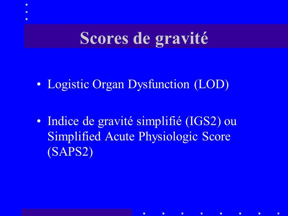 Scores de gravité Logistic Organ Dysfunction (LOD)