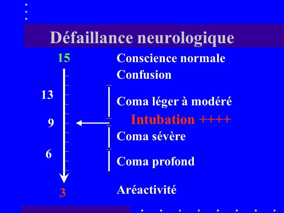 Défaillance neurologique