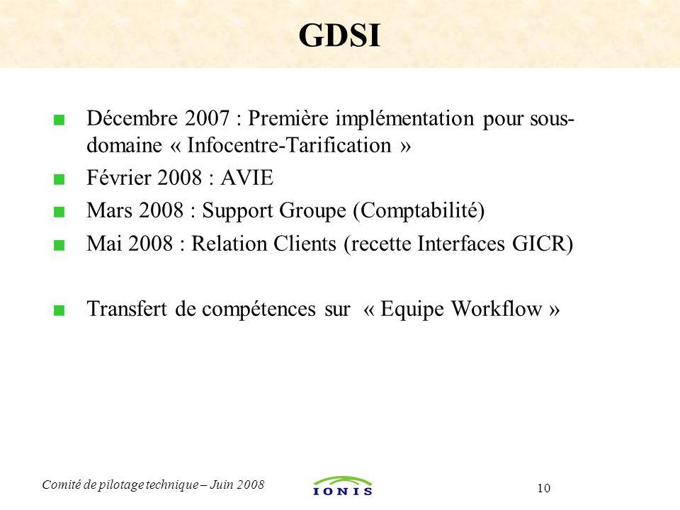GDSI Décembre 2007 : Première implémentation pour sous-domaine « Infocentre-Tarification » Février 2008 : AVIE.