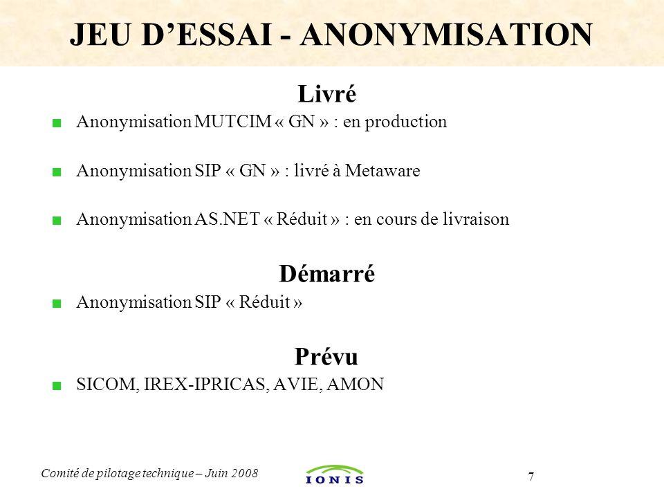 JEU D'ESSAI - ANONYMISATION
