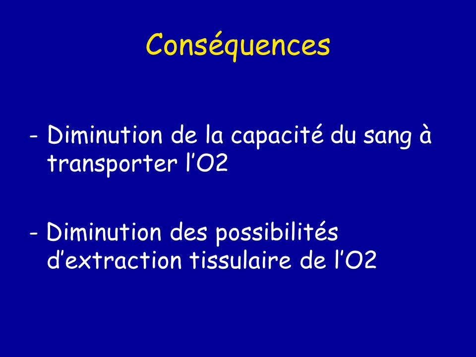 Conséquences Diminution de la capacité du sang à transporter l'O2