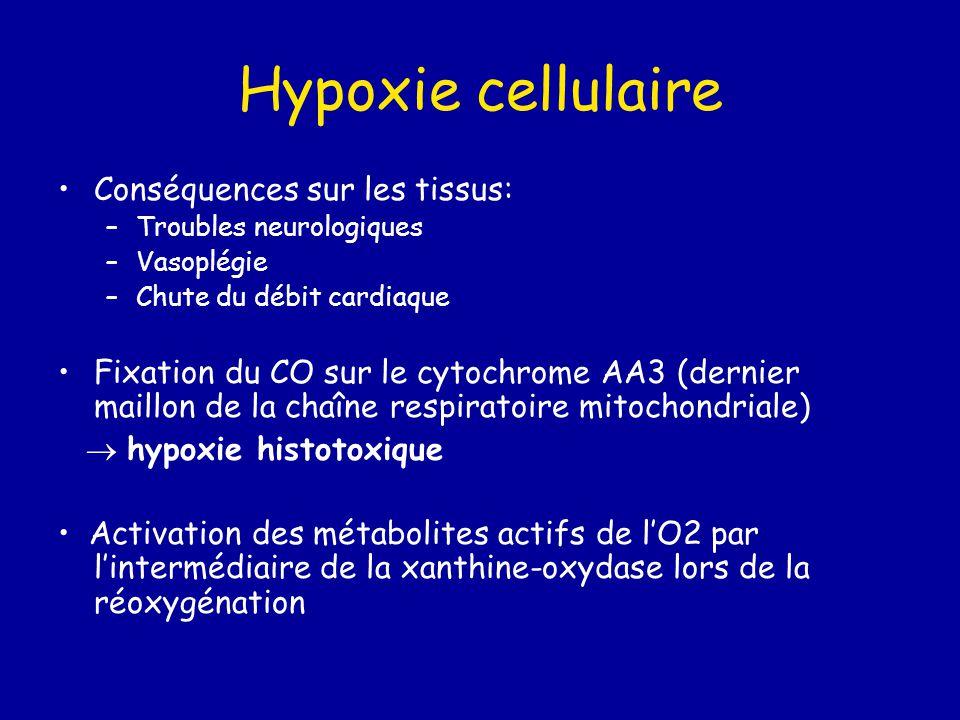 Hypoxie cellulaire Conséquences sur les tissus: