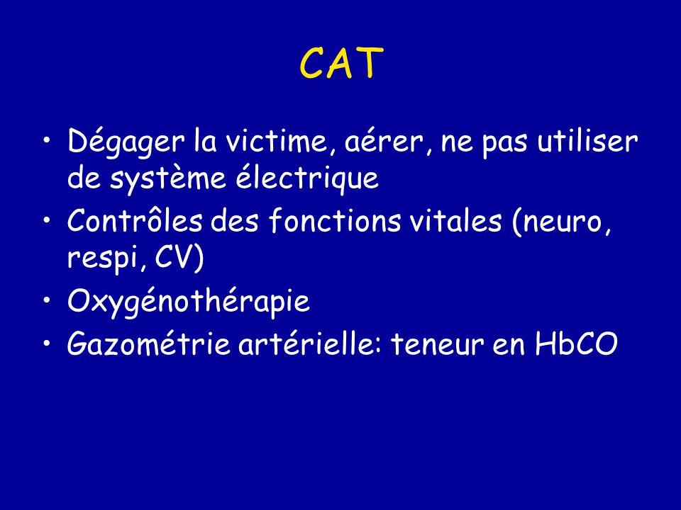 CAT Dégager la victime, aérer, ne pas utiliser de système électrique