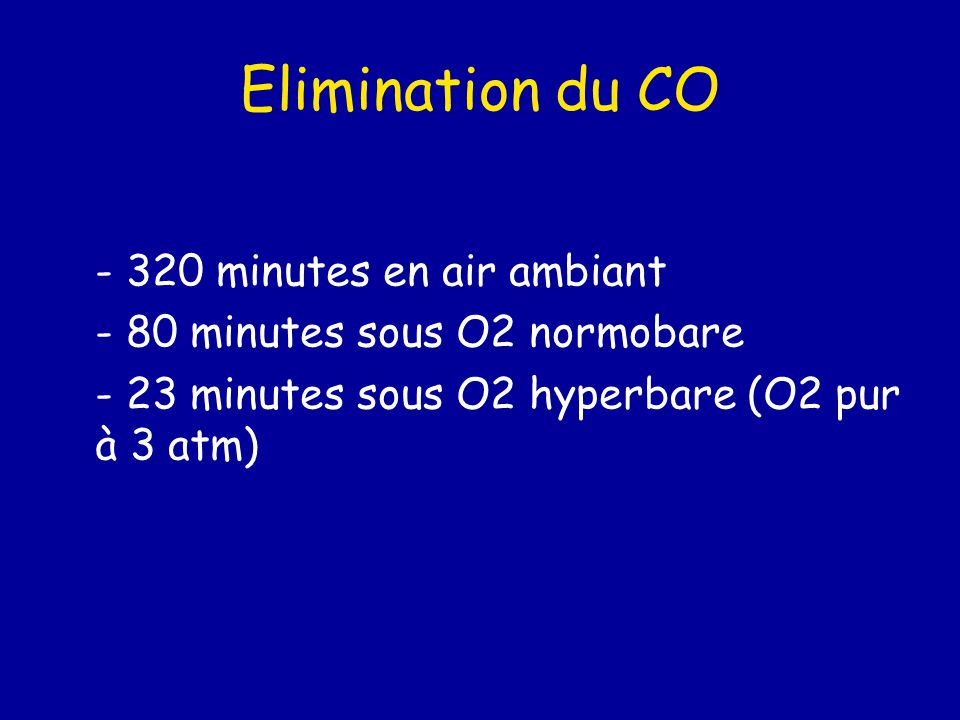 Elimination du CO - 320 minutes en air ambiant
