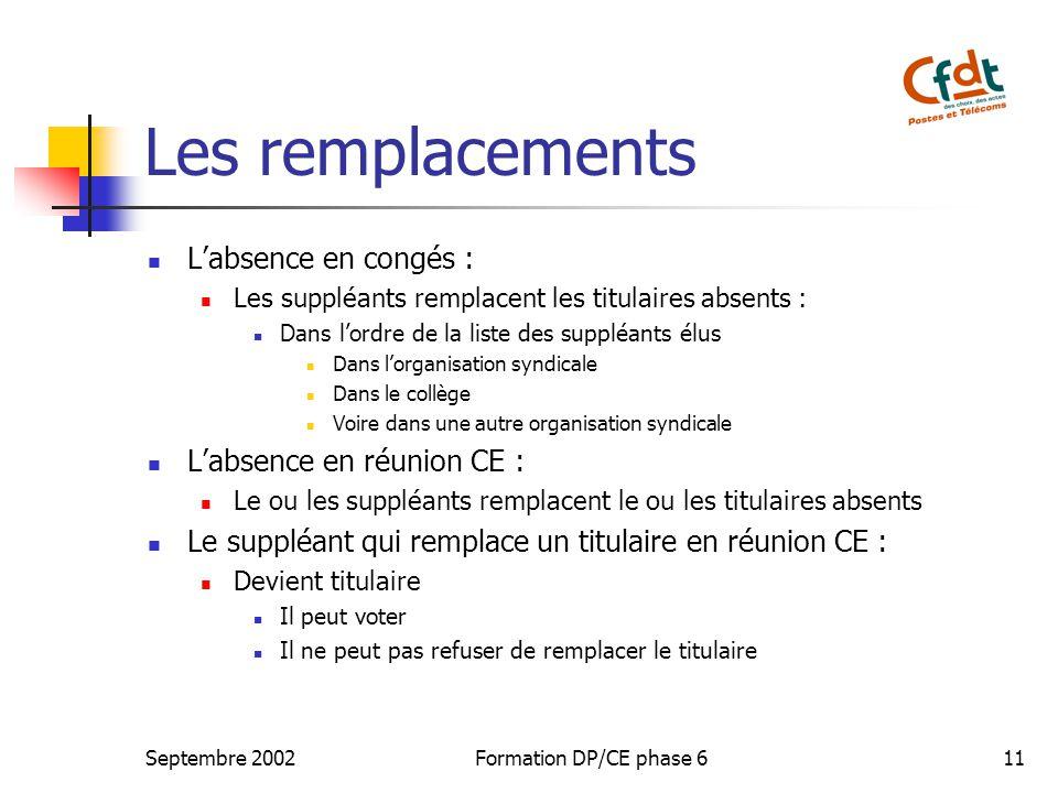 Les remplacements L'absence en congés : L'absence en réunion CE :