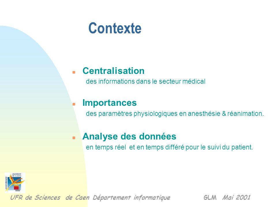 Contexte Centralisation Importances Analyse des données