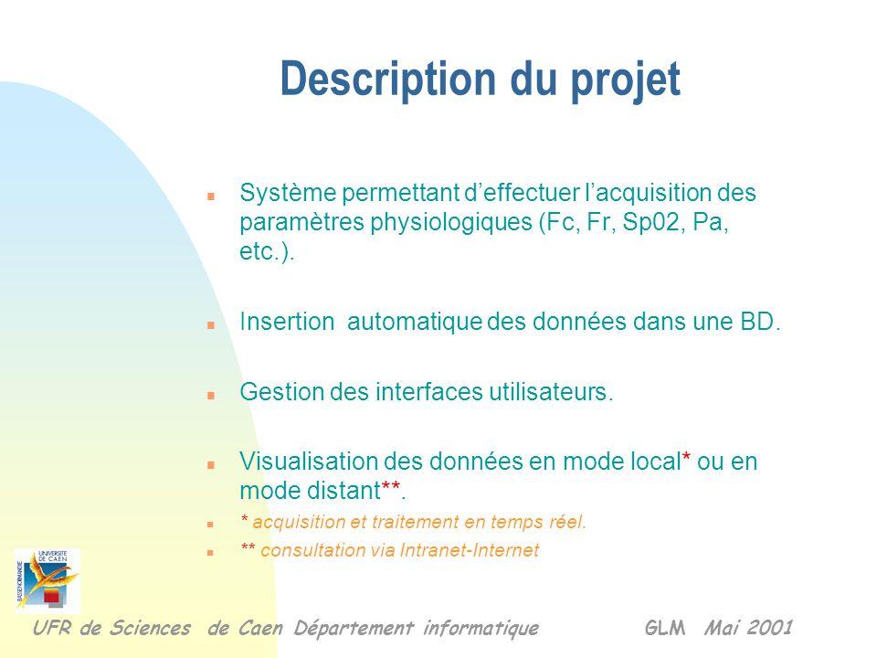 Description du projet Système permettant d'effectuer l'acquisition des paramètres physiologiques (Fc, Fr, Sp02, Pa, etc.).