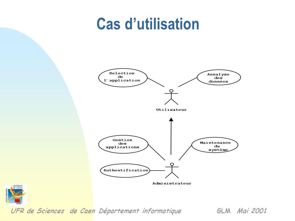 Cas d'utilisation UFR de Sciences de Caen Département informatique GLM Mai 2001