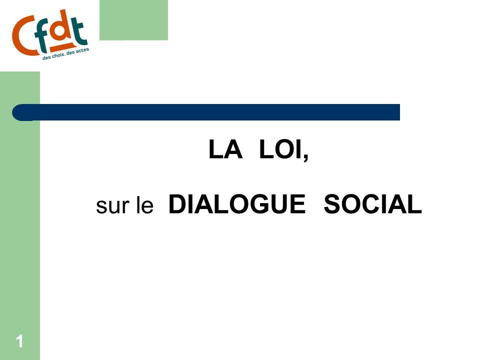 LA LOI, sur le DIALOGUE SOCIAL