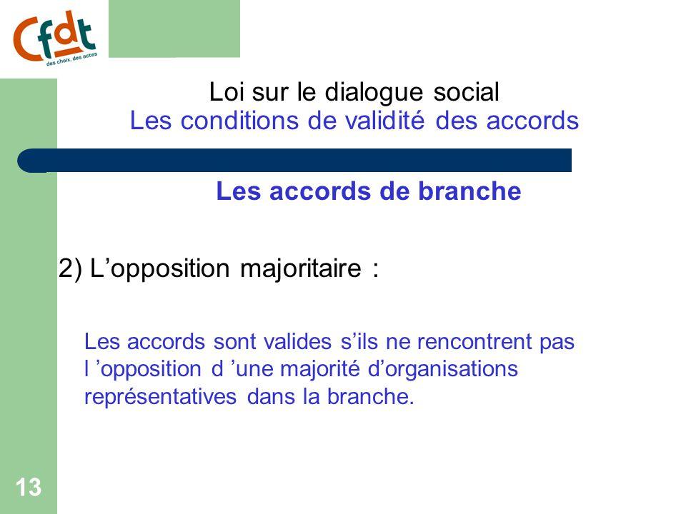 Loi sur le dialogue social Les conditions de validité des accords