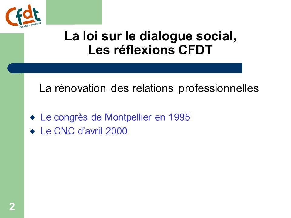 La loi sur le dialogue social, Les réflexions CFDT