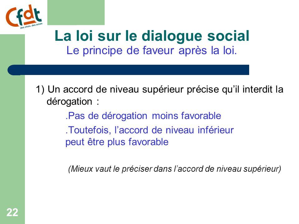 La loi sur le dialogue social Le principe de faveur après la loi.