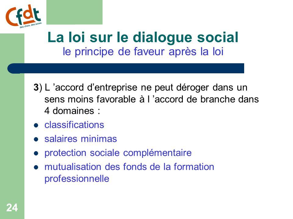 La loi sur le dialogue social le principe de faveur après la loi