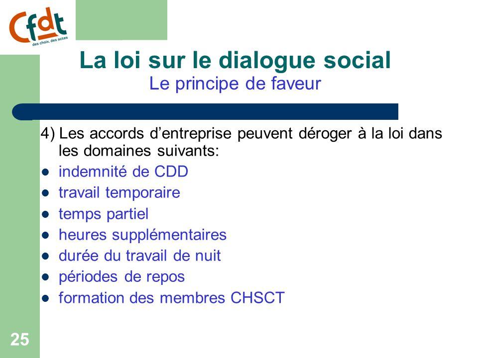 La loi sur le dialogue social Le principe de faveur