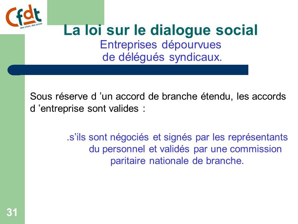 La loi sur le dialogue social Entreprises dépourvues de délégués syndicaux.