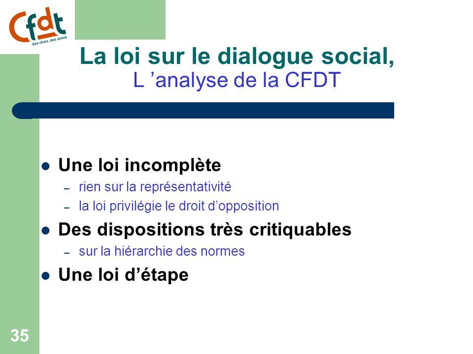 La loi sur le dialogue social, L 'analyse de la CFDT