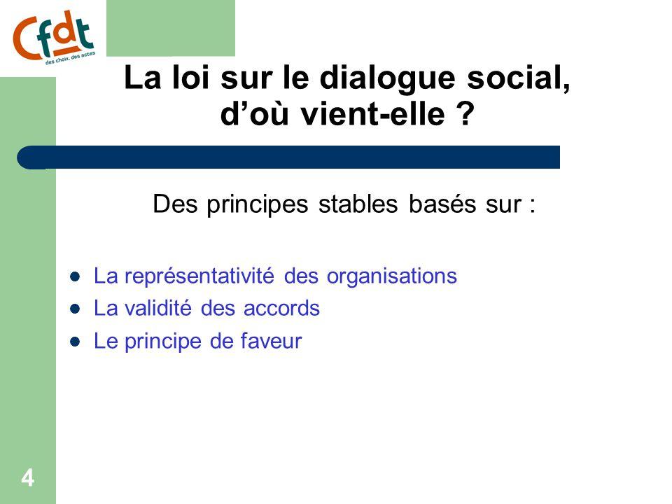 La loi sur le dialogue social, d'où vient-elle