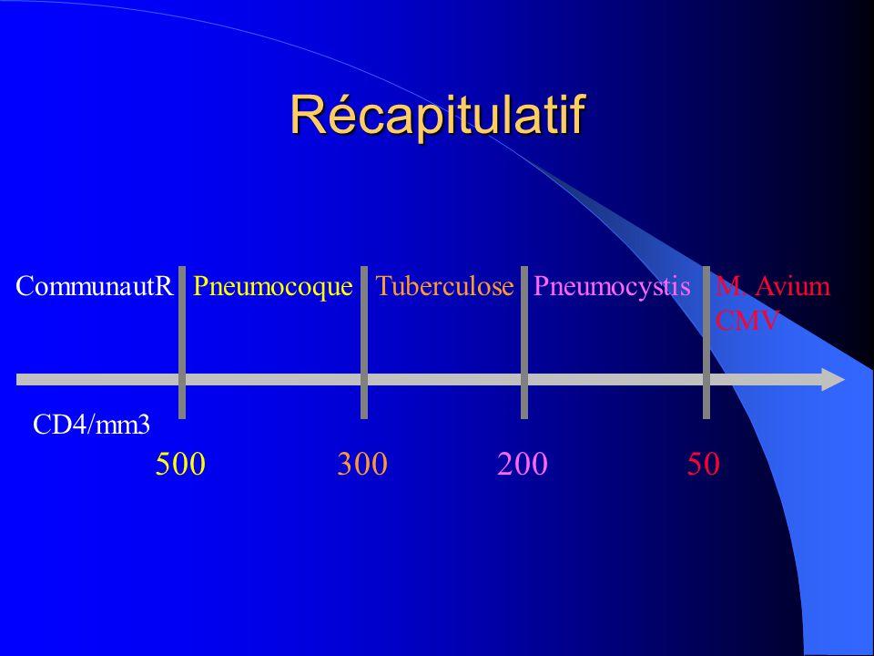 Récapitulatif 500 300 200 50 CommunautR Pneumocoque Tuberculose