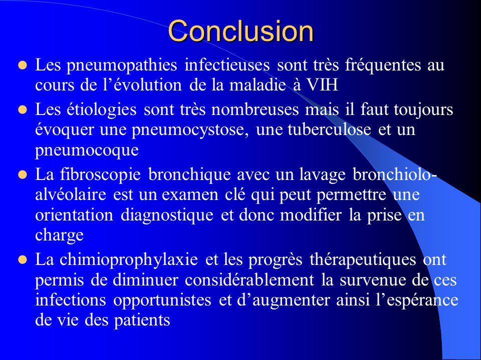 Conclusion Les pneumopathies infectieuses sont très fréquentes au cours de l'évolution de la maladie à VIH.