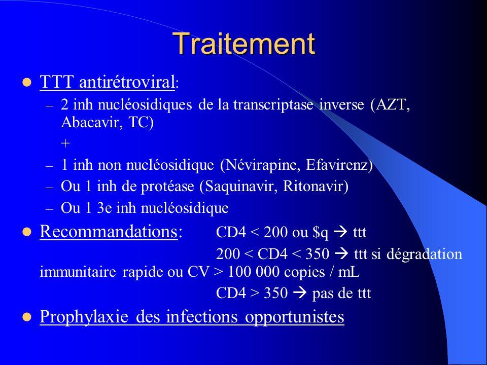 Traitement TTT antirétroviral: