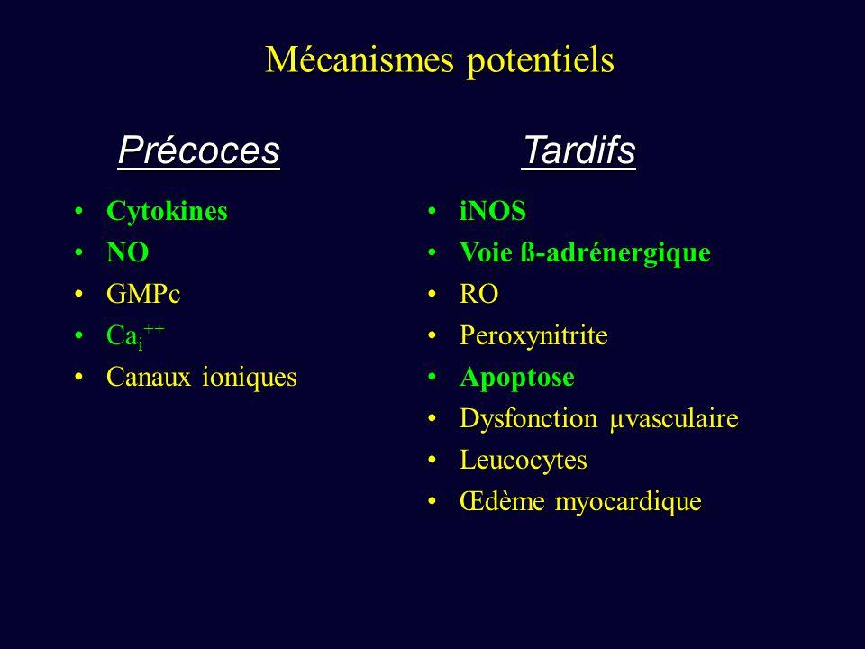 Mécanismes potentiels