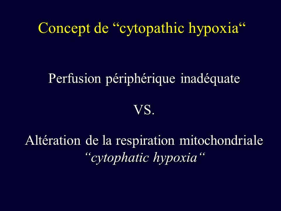 Concept de cytopathic hypoxia