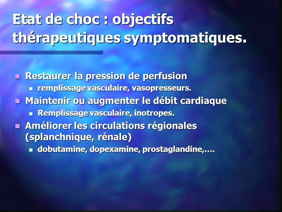 Etat de choc : objectifs thérapeutiques symptomatiques.