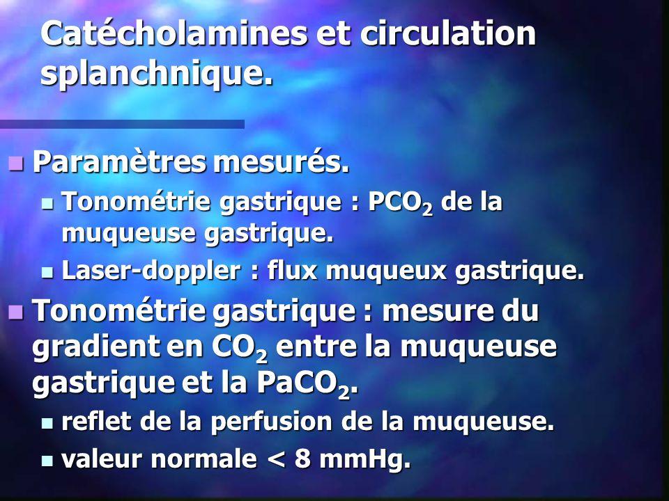 Catécholamines et circulation splanchnique.
