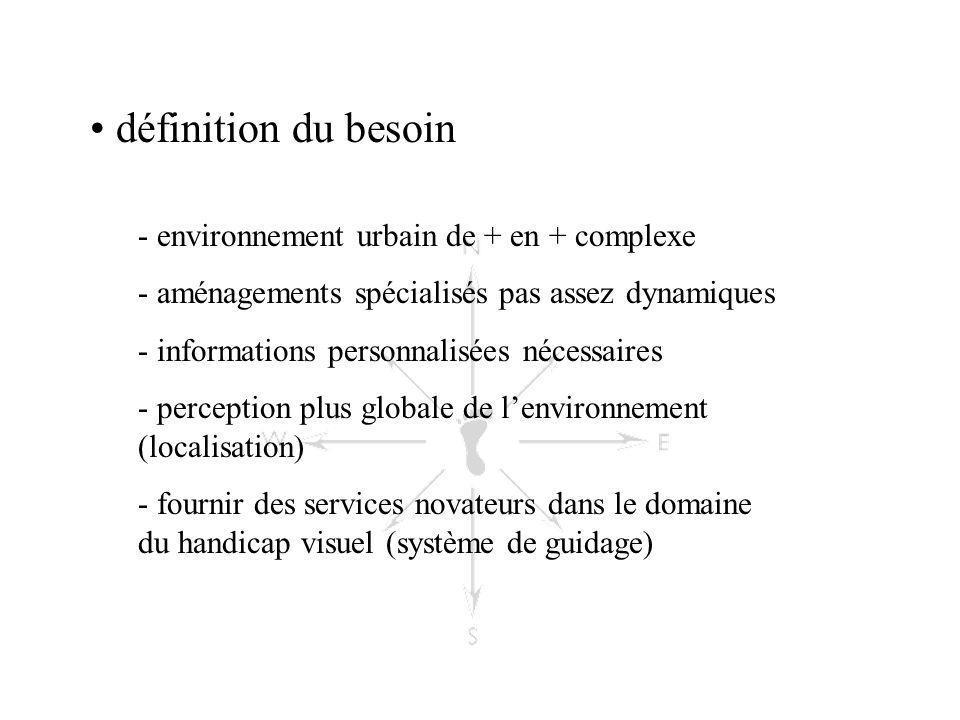 définition du besoin environnement urbain de + en + complexe