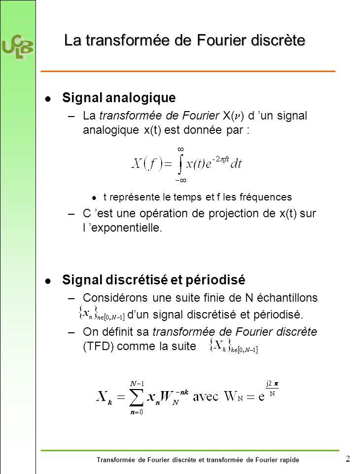 La transformée de Fourier discrète