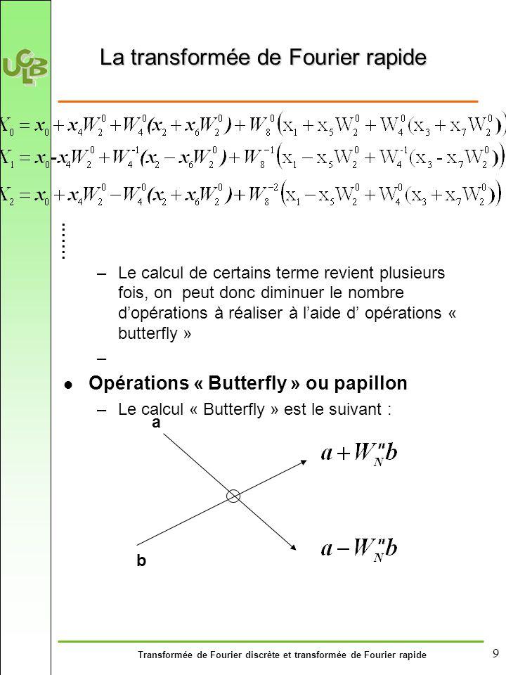 La transformée de Fourier rapide