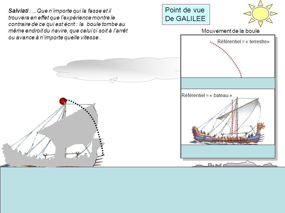 Salviati : ...Que n'importe qui la fasse et il trouvera en effet que l'expérience montre le contraire de ce qui est écrit : la boule tombe au même endroit du navire, que celui ci soit à l'arrêt ou avance à n'importe quelle vitesse .