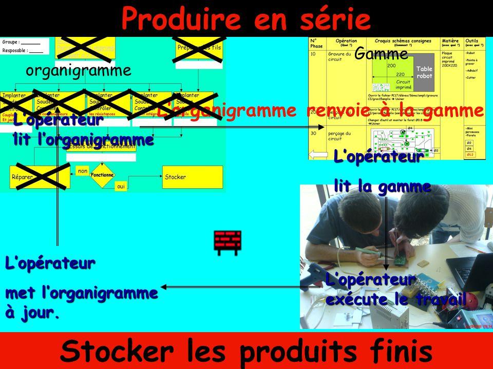 Stocker les produits finis