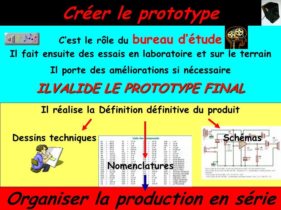 Créer le prototype Organiser la production en série