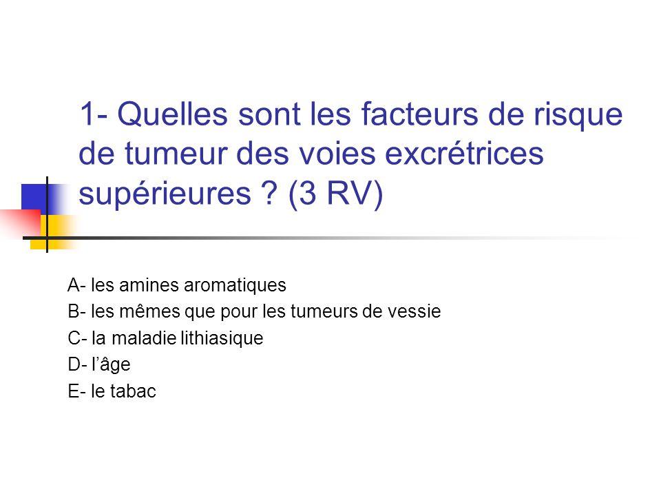 1- Quelles sont les facteurs de risque de tumeur des voies excrétrices supérieures (3 RV)