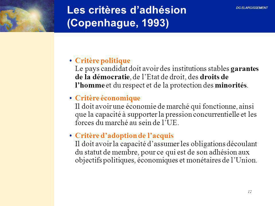 Les critères d'adhésion (Copenhague, 1993)