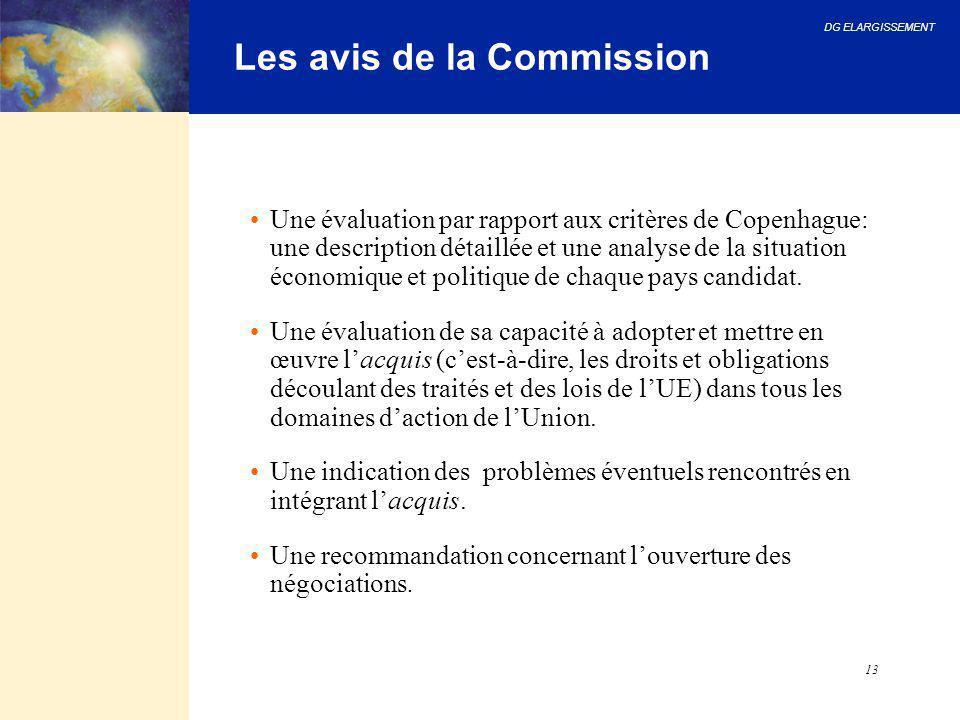 Les avis de la Commission